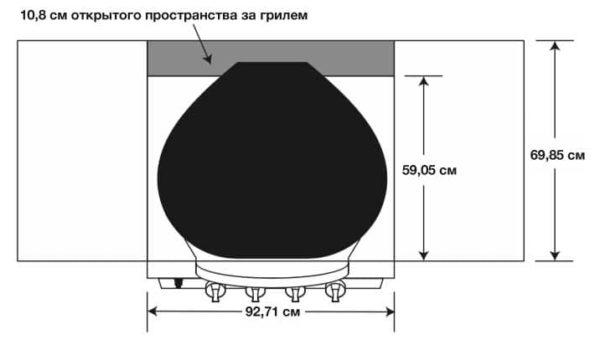 Гриль Примо OVAL Газовый размеры 1