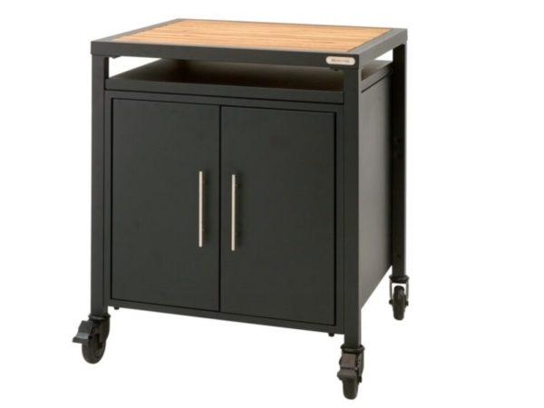 Шкаф для дополнительного модуля Биг Грин Эгг