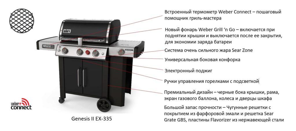 Основные отличительные особенности Weber Genesis II EX-335 GBS Smart